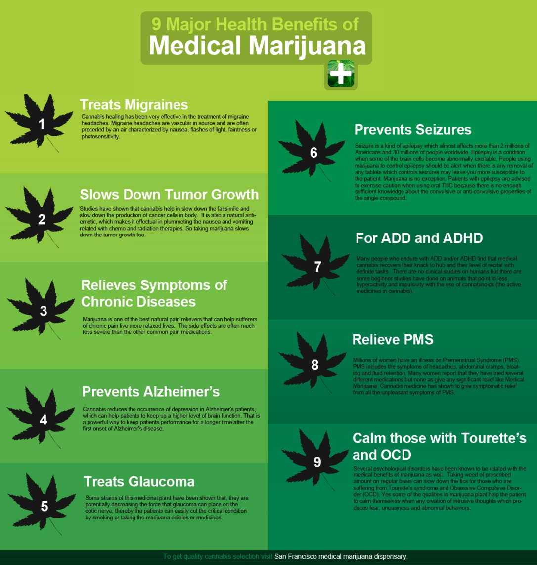 major-health-benefits-of-medical-marijuana
